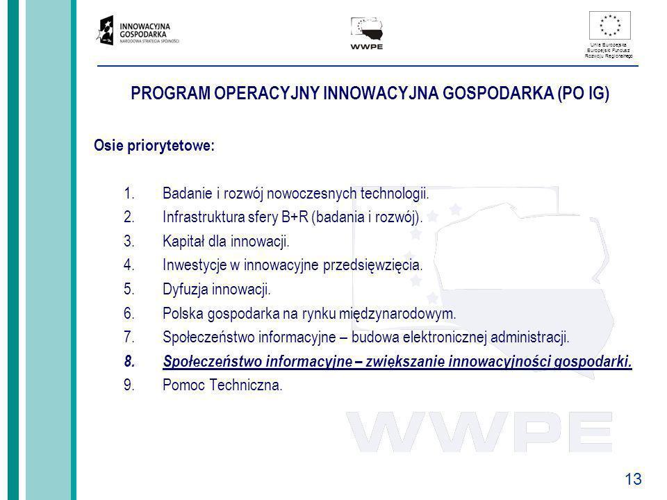 13 Unia Europejska Europejski Fundusz Rozwoju Regionalnego PROGRAM OPERACYJNY INNOWACYJNA GOSPODARKA (PO IG) Osie priorytetowe: 1.Badanie i rozwój now