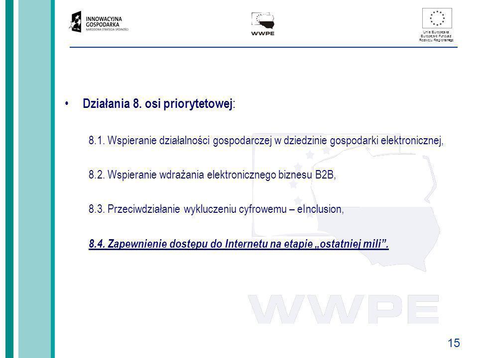 15 Unia Europejska Europejski Fundusz Rozwoju Regionalnego Działania 8. osi priorytetowej : 8.1. Wspieranie działalności gospodarczej w dziedzinie gos