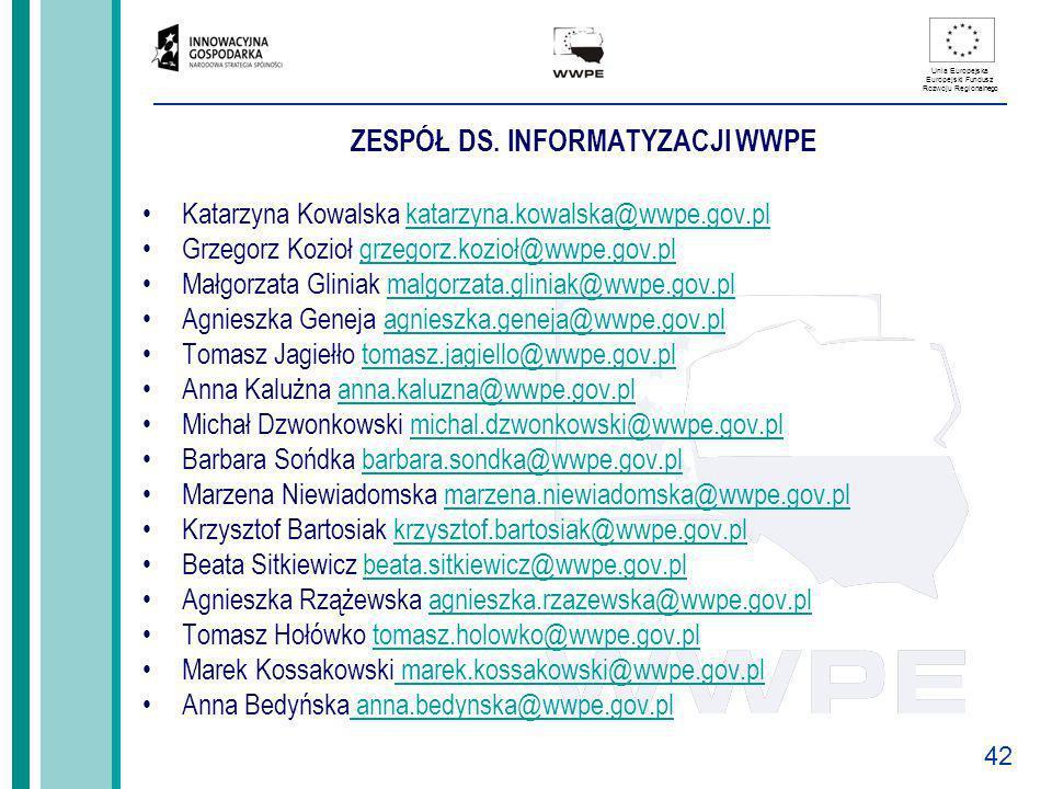 42 Unia Europejska Europejski Fundusz Rozwoju Regionalnego ZESPÓŁ DS. INFORMATYZACJI WWPE Katarzyna Kowalska katarzyna.kowalska@wwpe.gov.plkatarzyna.k