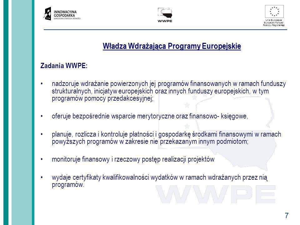 7 Unia Europejska Europejski Fundusz Rozwoju Regionalnego Władza Wdrażająca Programy Europejskie Zadania WWPE: nadzoruje wdrażanie powierzonych jej pr