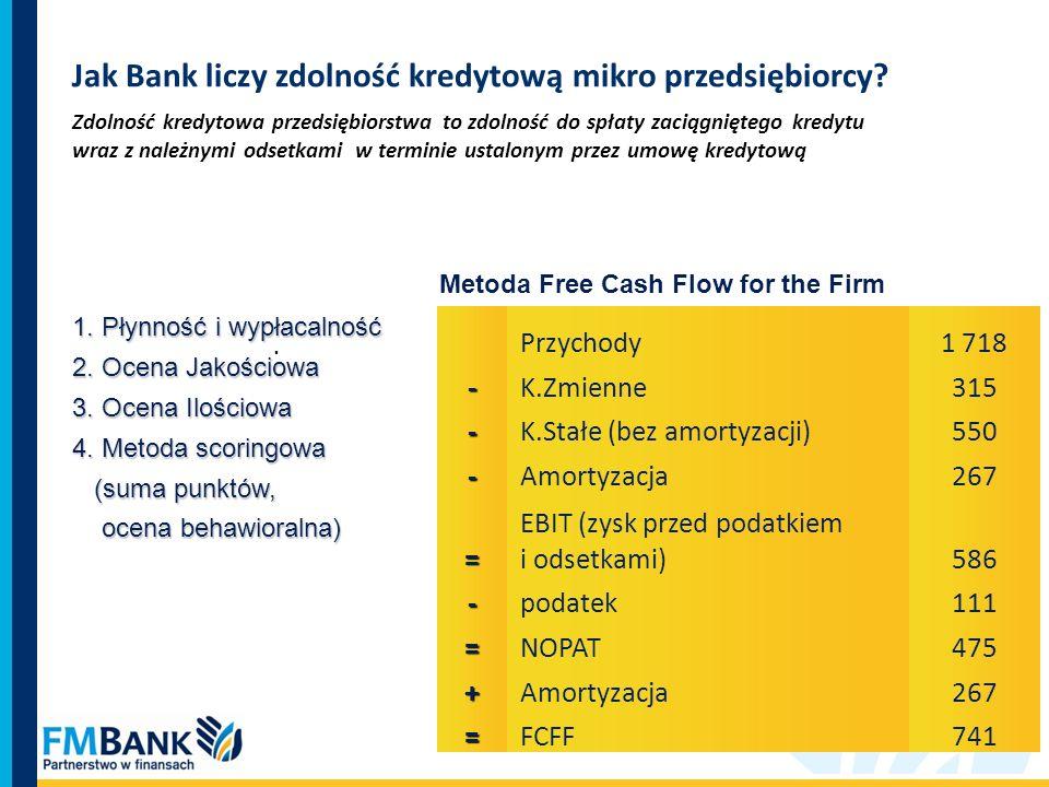 Zdolność kredytowa przedsiębiorstwa to zdolność do spłaty zaciągniętego kredytu wraz z należnymi odsetkami w terminie ustalonym przez umowę kredytową.