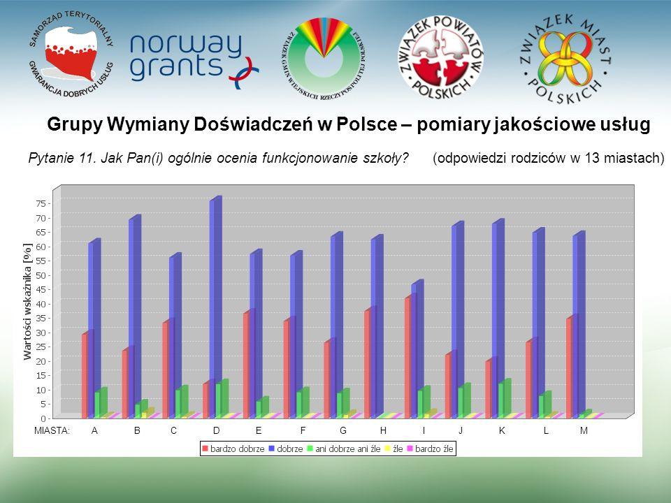 13 Grupy Wymiany Doświadczeń w Polsce – pomiary jakościowe usług Pytanie 11.