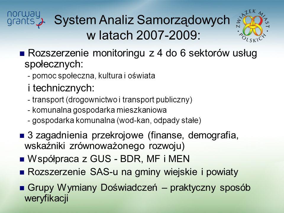 3 Rozszerzenie monitoringu z 4 do 6 sektorów usług społecznych: - pomoc społeczna, kultura i oświata i technicznych: - transport (drogownictwo i transport publiczny) - komunalna gospodarka mieszkaniowa - gospodarka komunalna (wod-kan, odpady stałe) 3 zagadnienia przekrojowe (finanse, demografia, wskaźniki zrównoważonego rozwoju) Współpraca z GUS - BDR, MF i MEN Rozszerzenie SAS-u na gminy wiejskie i powiaty Grupy Wymiany Doświadczeń – praktyczny sposób weryfikacji System Analiz Samorządowych w latach 2007-2009: