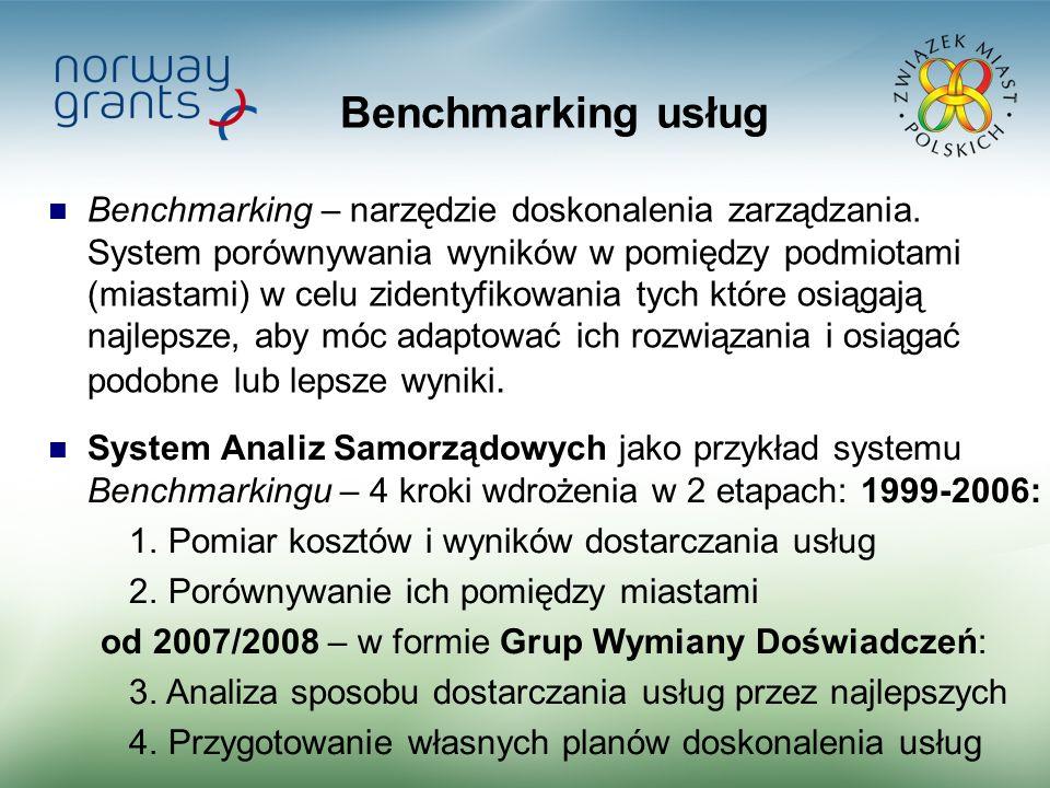 5 Benchmarking usług System Analiz Samorządowych jako przykład systemu Benchmarkingu – 4 kroki wdrożenia w 2 etapach: 1999-2006: 1.
