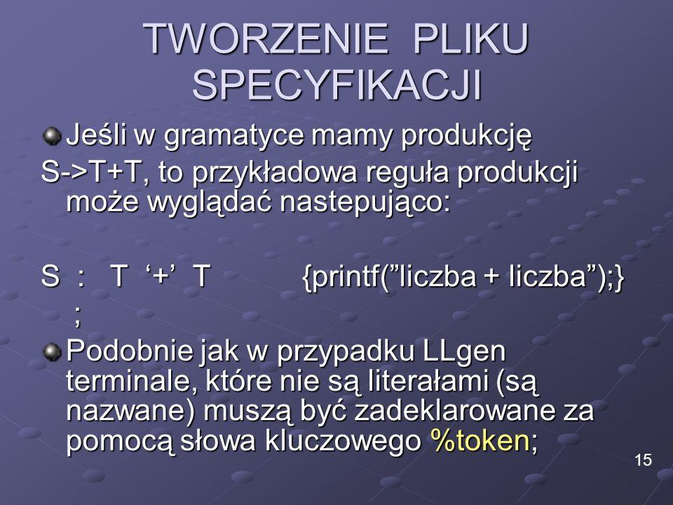 TWORZENIE PLIKU SPECYFIKACJI Jeśli w gramatyce mamy produkcję S->T+T, to przykładowa reguła produkcji może wyglądać nastepująco: S : T + T {printf(lic