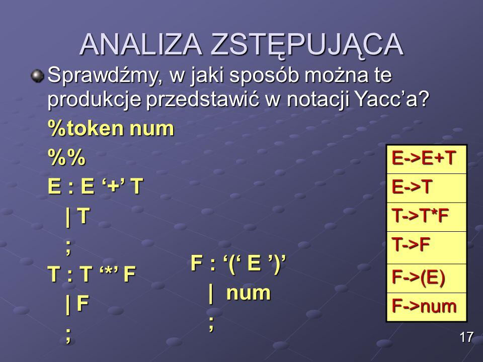 ANALIZA ZSTĘPUJĄCA Sprawdźmy, w jaki sposób można te produkcje przedstawić w notacji Yacca? %token num % E : E + T   T   T ; T : T * F   F   F ; E->E+