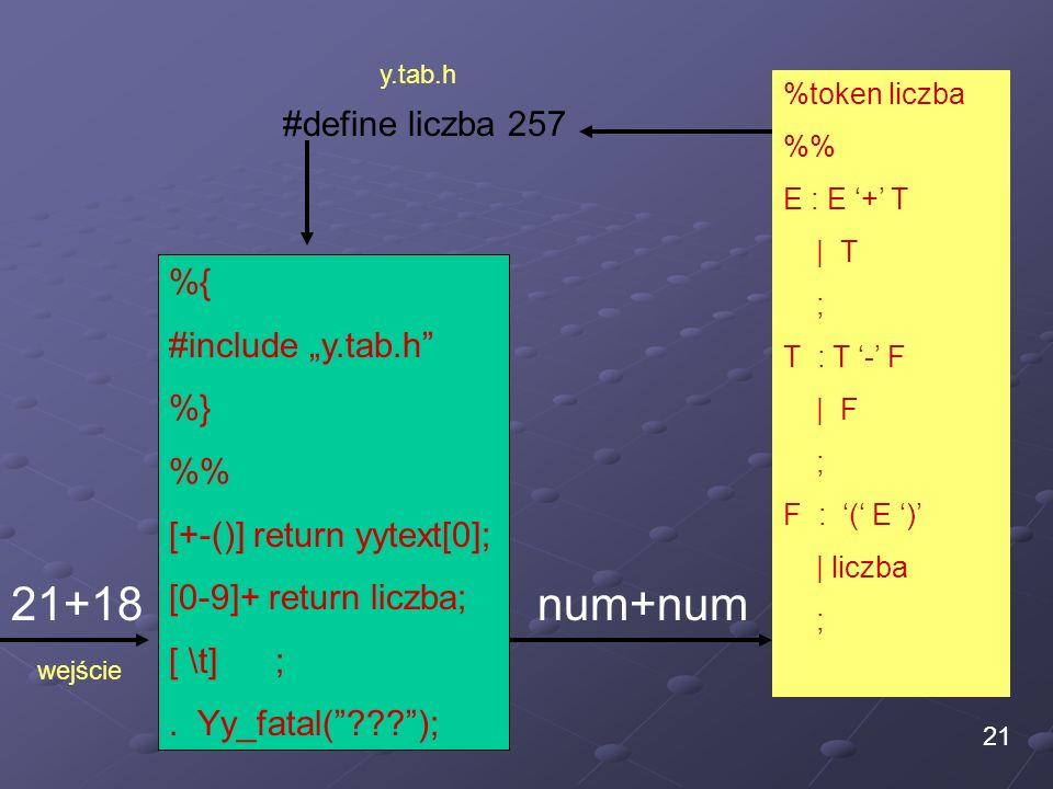 21 %{ #include y.tab.h %} % [+-()] return yytext[0]; [0-9]+ return liczba; [ \t] ;. Yy_fatal(???); %token liczba % E : E + T   T ; T : T - F   F ; F :