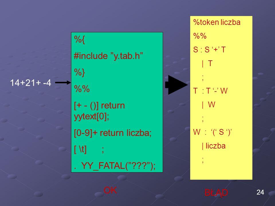 24 %{ #include y.tab.h %} % [+ - ()] return yytext[0]; [0-9]+ return liczba; [ \t] ;. YY_FATAL(???); %token liczba % S : S + T   T ; T : T - W   W ; W