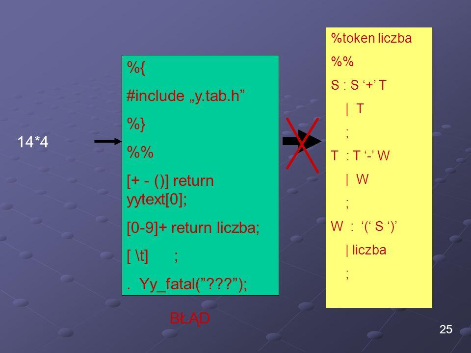 25 %{ #include y.tab.h %} % [+ - ()] return yytext[0]; [0-9]+ return liczba; [ \t] ;. Yy_fatal(???); %token liczba % S : S + T   T ; T : T - W   W ; W