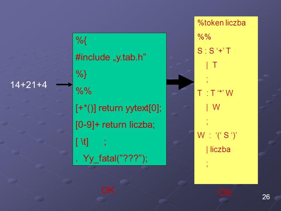 26 %{ #include y.tab.h %} % [+*()] return yytext[0]; [0-9]+ return liczba; [ \t] ;. Yy_fatal(???); %token liczba % S : S + T   T ; T : T * W   W ; W :