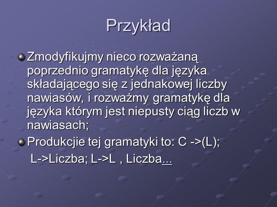 Przykład Zmodyfikujmy nieco rozważaną poprzednio gramatykę dla języka składającego się z jednakowej liczby nawiasów, i rozważmy gramatykę dla języka k