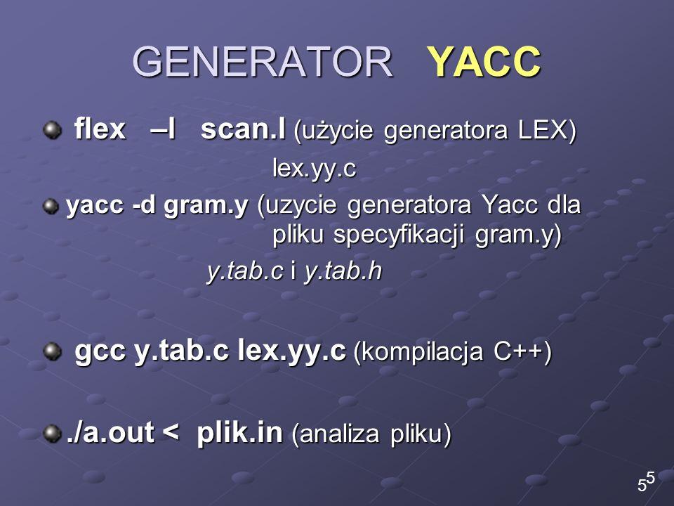 GENERATOR YACC flex –l scan.l (użycie generatora LEX) flex –l scan.l (użycie generatora LEX)lex.yy.c yacc -d gram.y (uzycie generatora Yacc dla pliku