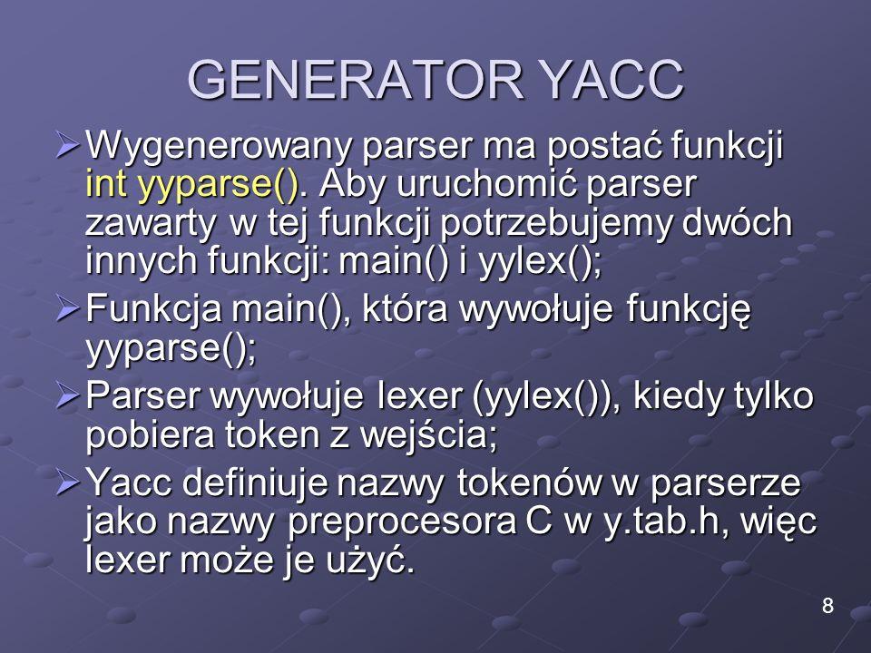 GENERATOR YACC Wygenerowany parser ma postać funkcji int yyparse(). Aby uruchomić parser zawarty w tej funkcji potrzebujemy dwóch innych funkcji: main