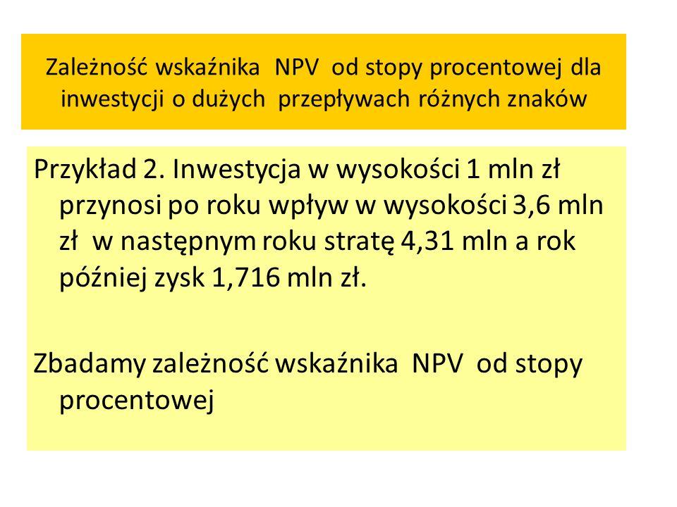 Zależność wskaźnika NPV od stopy procentowej dla inwestycji o dużych przepływach różnych znaków Przykład 2. Inwestycja w wysokości 1 mln zł przynosi p