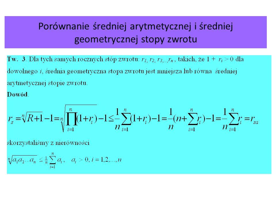 Porównanie średniej arytmetycznej i średniej geometrycznej stopy zwrotu