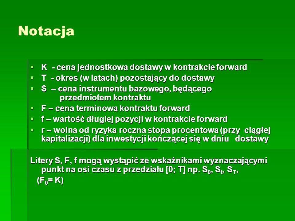 Notacja K - cena jednostkowa dostawy w kontrakcie forward K - cena jednostkowa dostawy w kontrakcie forward T - okres (w latach) pozostający do dostaw
