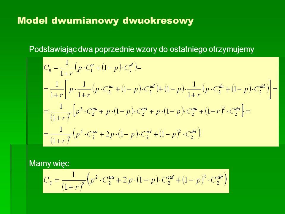 Model dwumianowy dwuokresowy Podstawiając dwa poprzednie wzory do ostatniego otrzymujemy Mamy więc