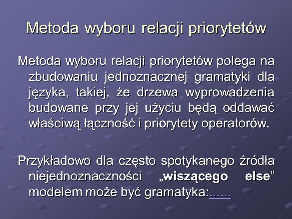 Metoda wyboru relacji priorytetów Metoda wyboru relacji priorytetów polega na zbudowaniu jednoznacznej gramatyki dla języka, takiej, że drzewa wyprowa