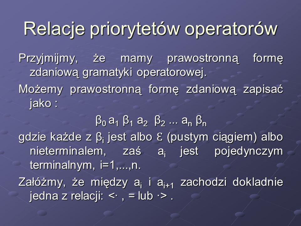 Relacje priorytetów operatorów Przyjmijmy, że mamy prawostronną formę zdaniową gramatyki operatorowej. Możemy prawostronną formę zdaniową zapisać jako