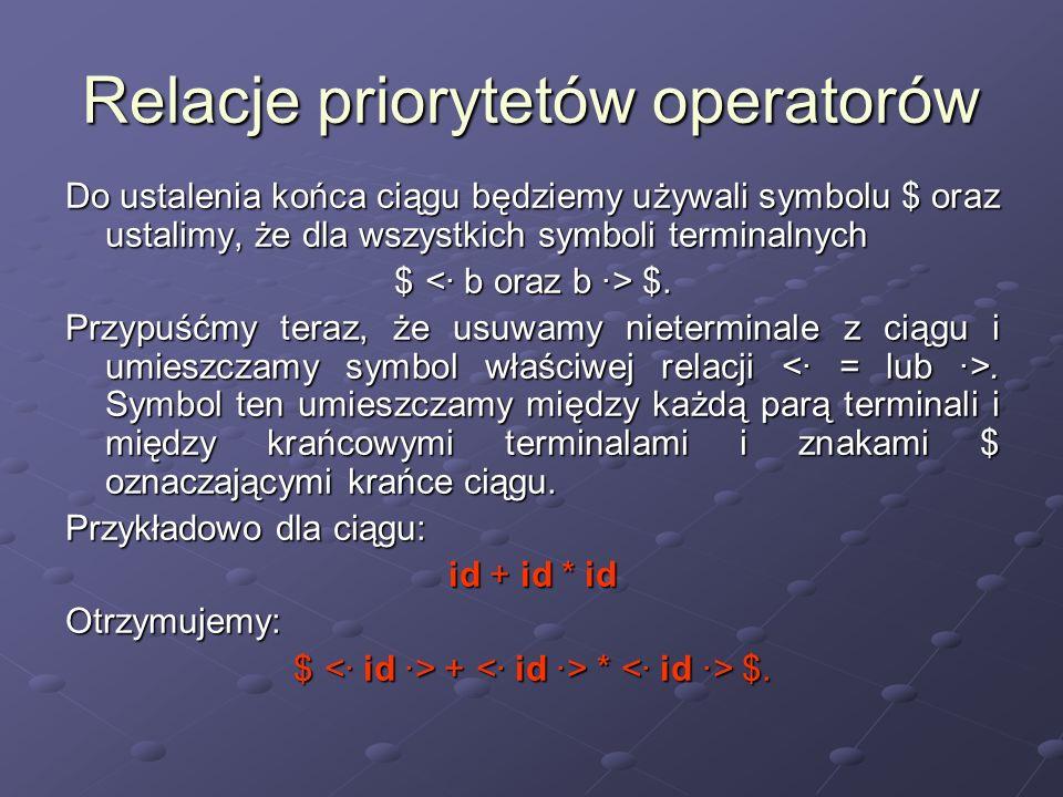 Relacje priorytetów operatorów Do ustalenia końca ciągu będziemy używali symbolu $ oraz ustalimy, że dla wszystkich symboli terminalnych $ $. Przypuść