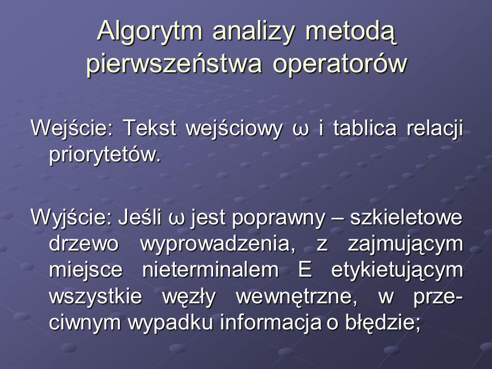 Algorytm analizy metodą pierwszeństwa operatorów Wejście: Tekst wejściowy ω i tablica relacji priorytetów. Wyjście: Jeśli ω jest poprawny – szkieletow