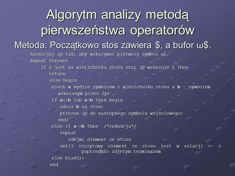 Algorytm analizy metodą pierwszeństwa operatorów Metoda: Początkowo stos zawiera $, a bufor ω$. 1)Zainicjuj ip tak, aby wskazywał pierwszy symbol ω$.