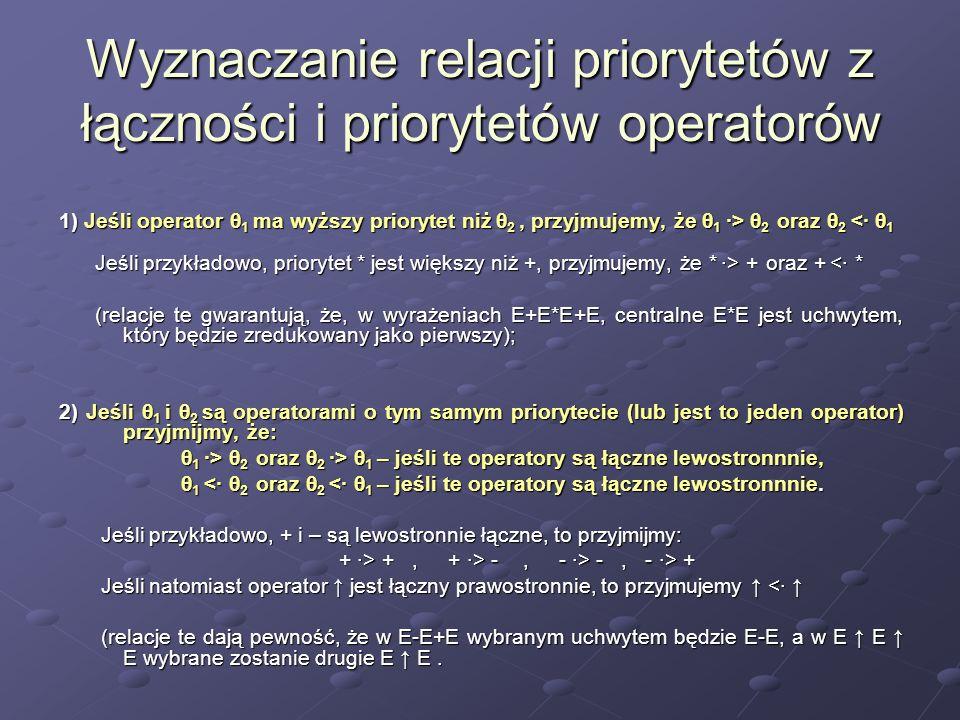 Wyznaczanie relacji priorytetów z łączności i priorytetów operatorów 1) Jeśli operator θ 1 ma wyższy priorytet niż θ 2, przyjmujemy, że θ 1 ·> θ 2 ora