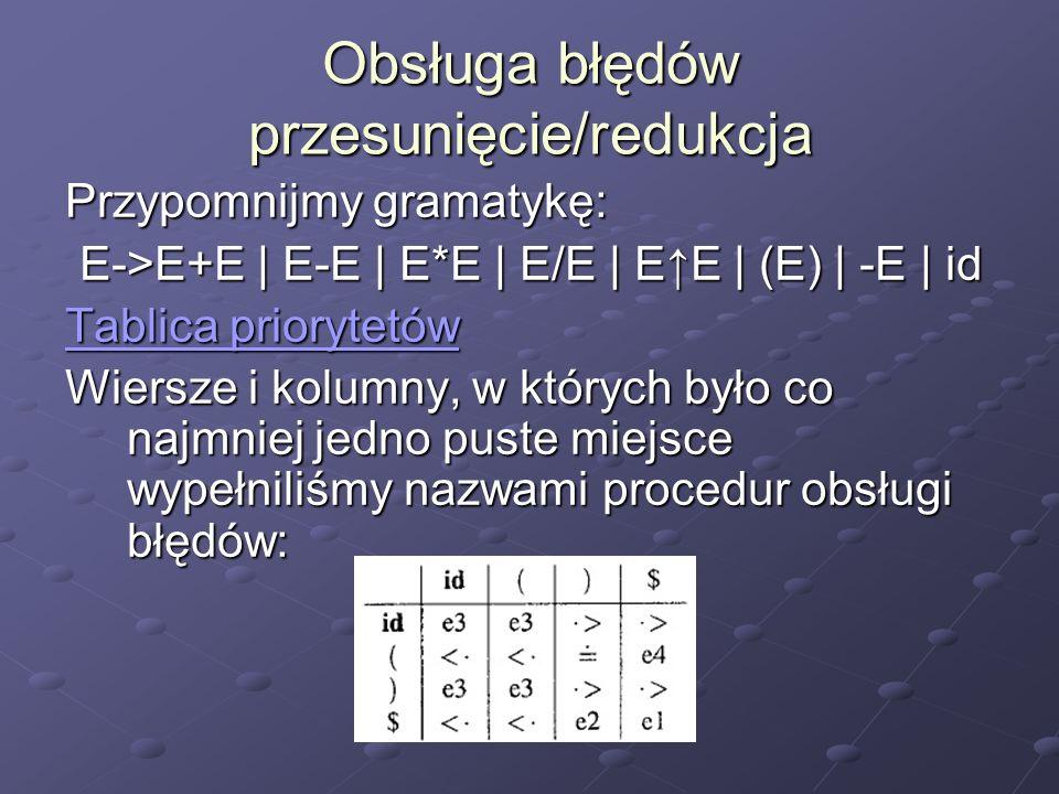 Obsługa błędów przesunięcie/redukcja Przypomnijmy gramatykę: E->E+E | E-E | E*E | E/E | EE | (E) | -E | id Tablica priorytetów Tablica priorytetów Wie