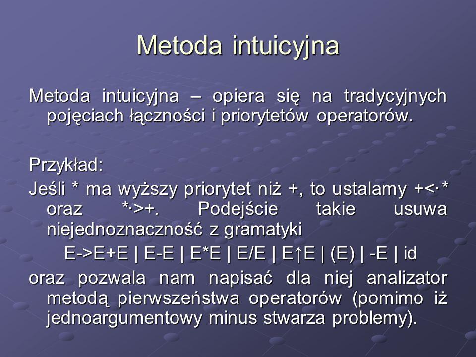 Metoda intuicyjna Metoda intuicyjna – opiera się na tradycyjnych pojęciach łączności i priorytetów operatorów. Przykład: Jeśli * ma wyższy priorytet n