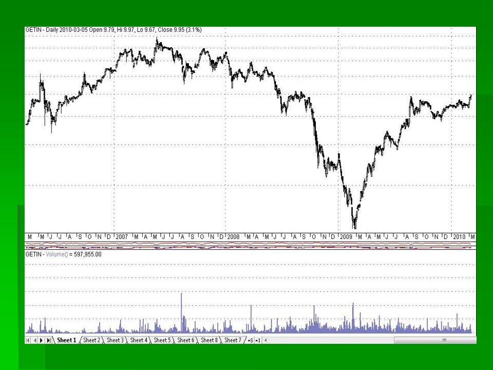 Klin zniżkujący jest formacją zapowiadającą spadek cen.