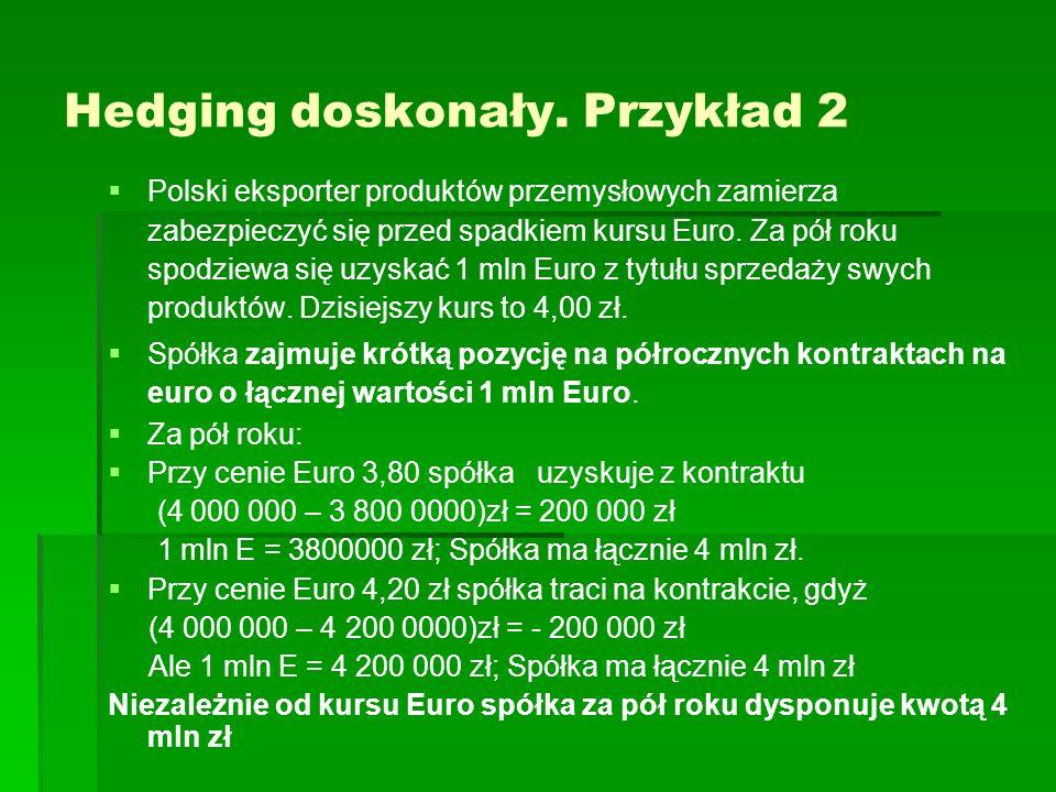 Hedging doskonały. Przykład 2 Polski eksporter produktów przemysłowych zamierza zabezpieczyć się przed spadkiem kursu Euro. Za pół roku spodziewa się