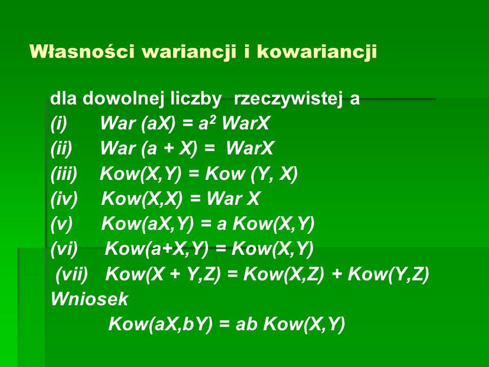 Własności wariancji i kowariancji dla dowolnej liczby rzeczywistej a (i) War (aX) = a 2 WarX (ii) War (a + X) = WarX (iii) Kow(X,Y) = Kow (Y, X) (iv)