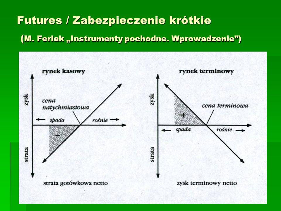 Futures / Zabezpieczenie krótkie ( M. Ferlak Instrumenty pochodne. Wprowadzenie)