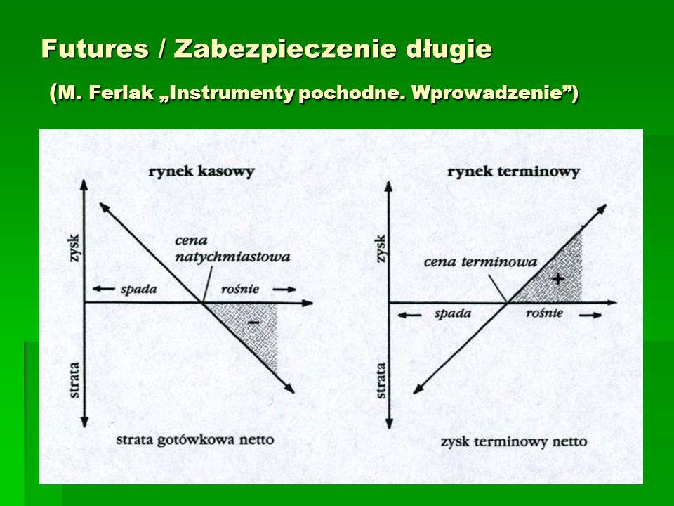 Futures / Zabezpieczenie długie ( M. Ferlak Instrumenty pochodne. Wprowadzenie)