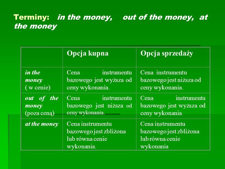 Terminy: in the money, out of the money, at the money Opcja kupnaOpcja sprzedaży in the money ( w cenie) Cena instrumentu bazowego jest wyższa od ceny