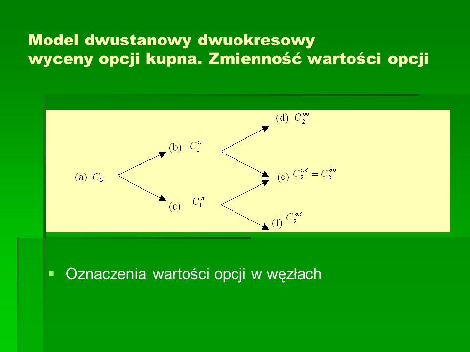 Model dwustanowy dwuokresowy wyceny opcji kupna. Zmienność wartości opcji Oznaczenia wartości opcji w węzłach