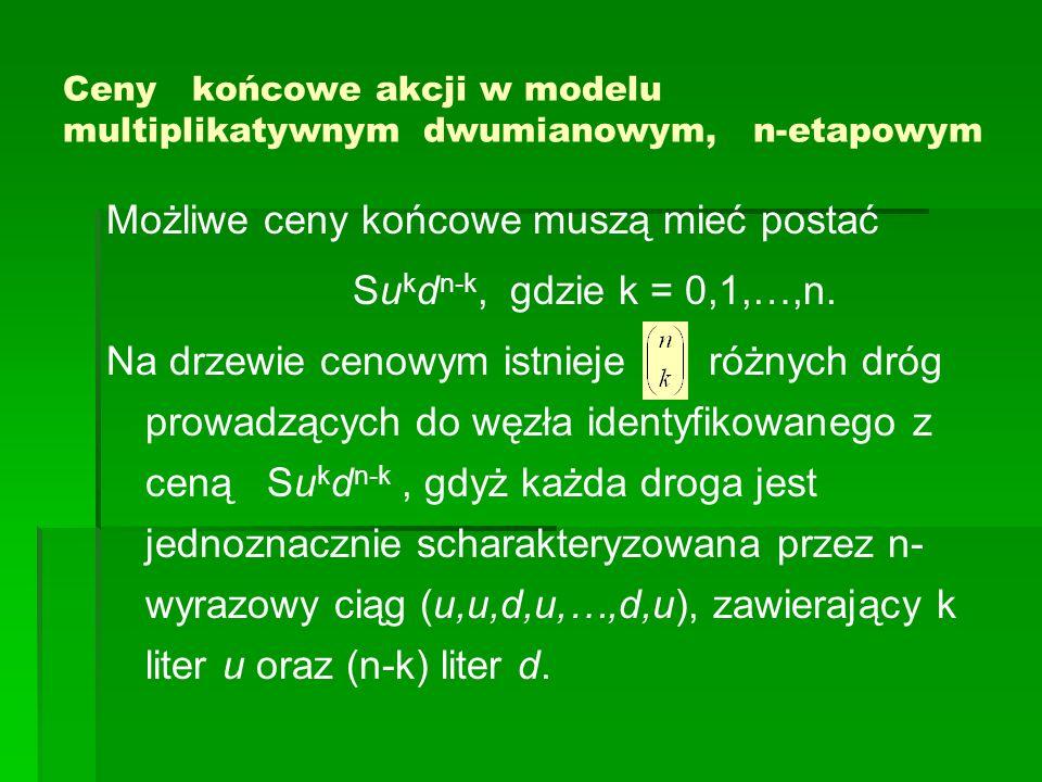 Ceny końcowe akcji w modelu multiplikatywnym dwumianowym, n-etapowym Możliwe ceny końcowe muszą mieć postać Su k d n-k, gdzie k = 0,1,…,n. Na drzewie