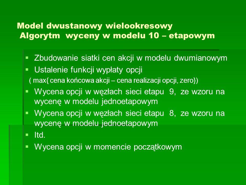 Model dwustanowy wielookresowy Algorytm wyceny w modelu 10 – etapowym Zbudowanie siatki cen akcji w modelu dwumianowym Ustalenie funkcji wypłaty opcji