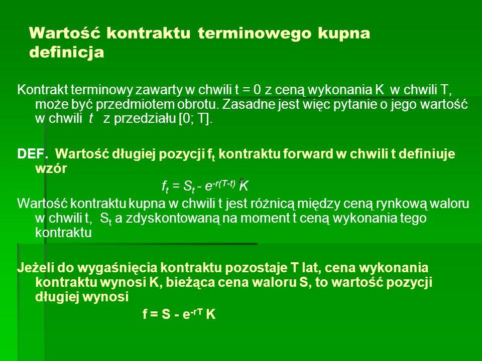 Wartość kontraktu terminowego kupna definicja Kontrakt terminowy zawarty w chwili t = 0 z ceną wykonania K w chwili T, może być przedmiotem obrotu. Za