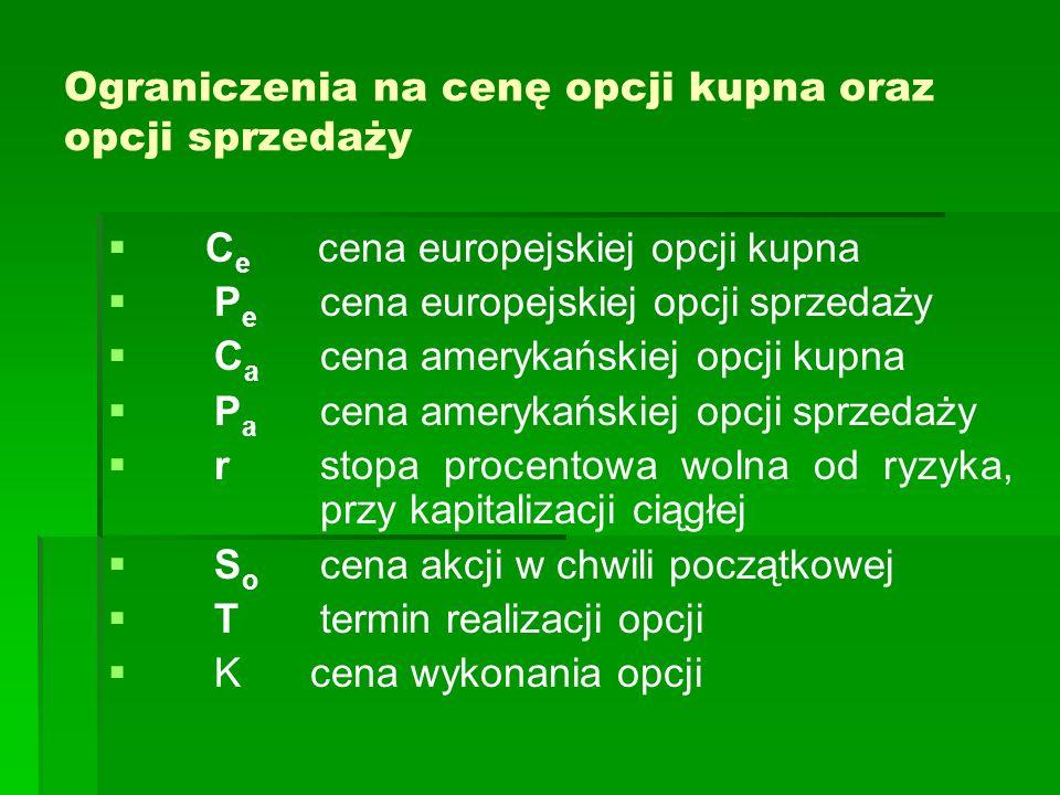 Ograniczenia na cenę opcji kupna oraz opcji sprzedaży C e cena europejskiej opcji kupna P e cena europejskiej opcji sprzedaży C a cena amerykańskiej o