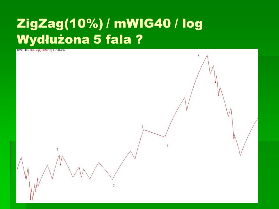 ZigZag(10%) / mWIG40 / log Wydłużona 5 fala ?