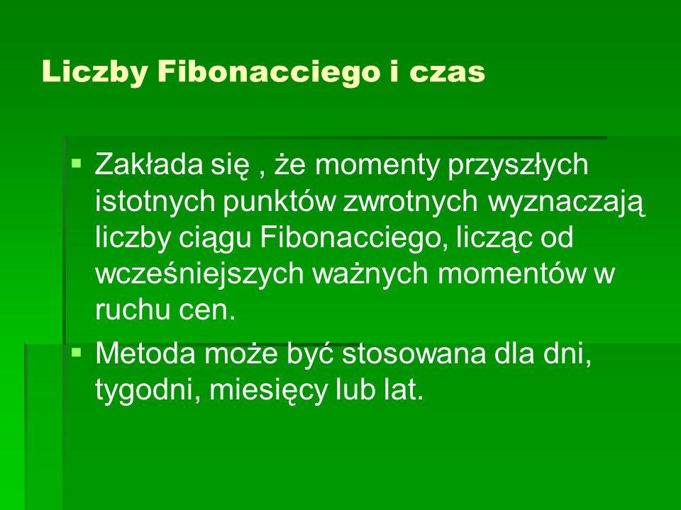 Liczby Fibonacciego i czas Zakłada się, że momenty przyszłych istotnych punktów zwrotnych wyznaczają liczby ciągu Fibonacciego, licząc od wcześniejszy