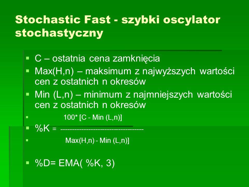 Stochastic Fast - szybki oscylator stochastyczny C – ostatnia cena zamknięcia Max(H,n) – maksimum z najwyższych wartości cen z ostatnich n okresów Min