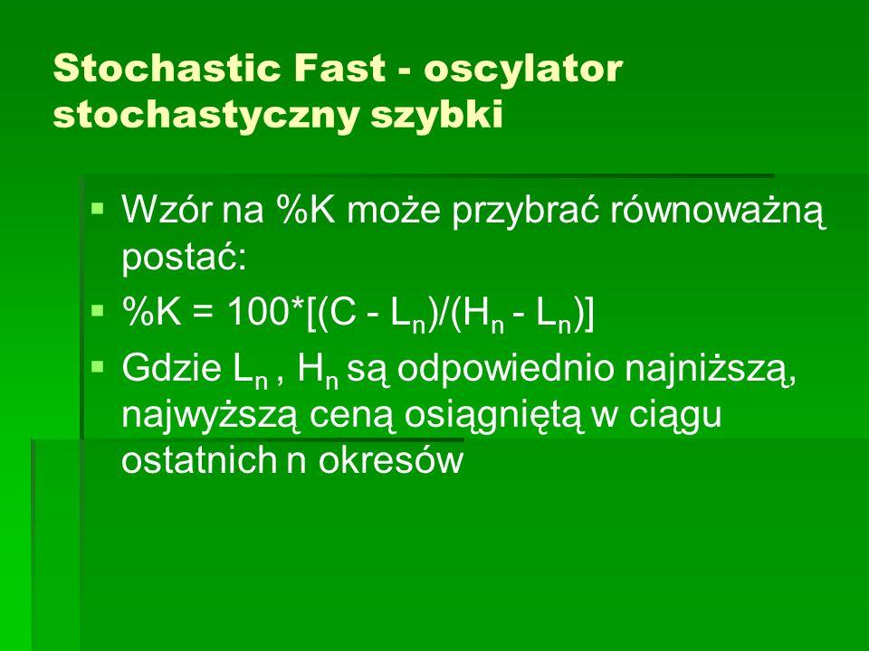 Stochastic Fast - oscylator stochastyczny szybki Wzór na %K może przybrać równoważną postać: %K = 100*[(C - L n )/(H n - L n )] Gdzie L n, H n są odpo