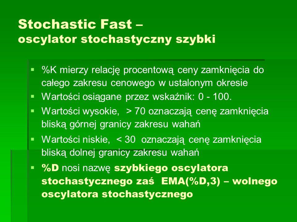 Stochastic Fast – oscylator stochastyczny szybki %K mierzy relację procentową ceny zamknięcia do całego zakresu cenowego w ustalonym okresie Wartości