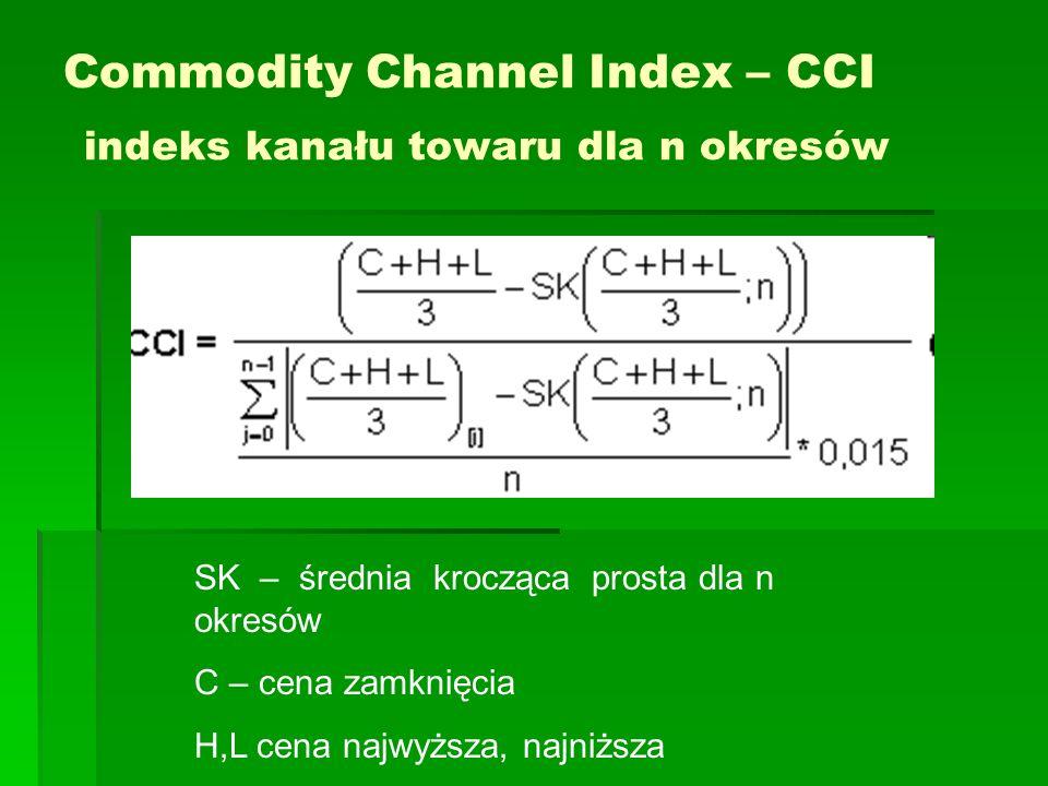 Commodity Channel Index – CCI indeks kanału towaru dla n okresów SK – średnia krocząca prosta dla n okresów C – cena zamknięcia H,L cena najwyższa, na