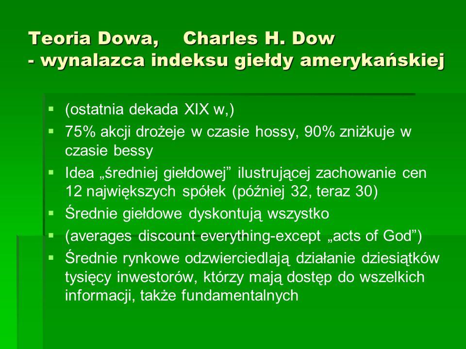 Teoria Dowa, Charles H. Dow - wynalazca indeksu giełdy amerykańskiej (ostatnia dekada XIX w,) 75% akcji drożeje w czasie hossy, 90% zniżkuje w czasie