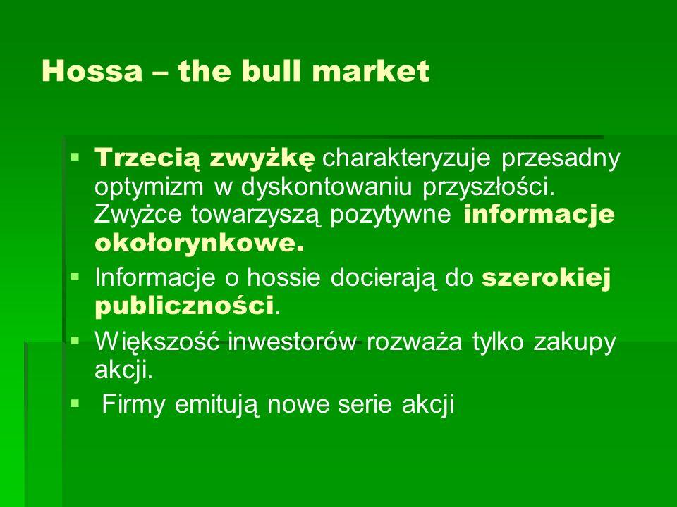 Bessa – the bear market Bessa dzieli się także na 3 fazy spadkowe W pierwszej zbywają akcje najbardziej zorientowani, którzy dostrzegli przewartościowanie i brak perspektyw na większe zyski spółek.