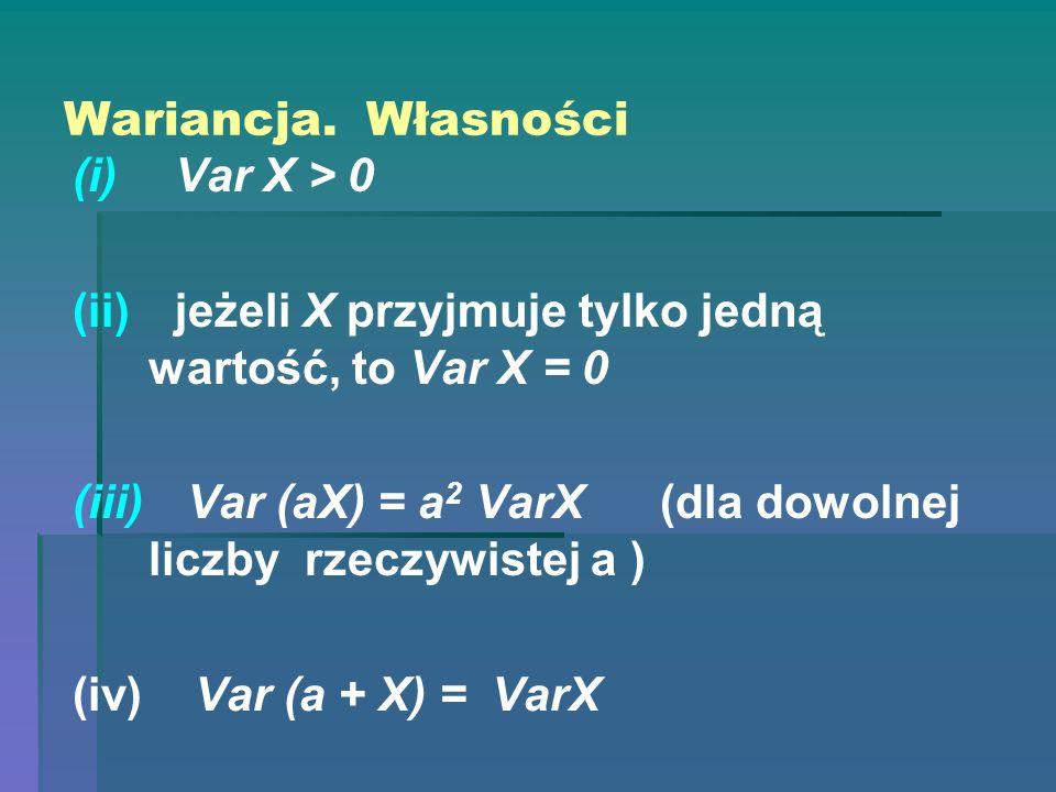 Wariancja. Własności (i) (i) Var X > 0 (ii) (ii) jeżeli X przyjmuje tylko jedną wartość, to Var X = 0 (iii) (iii) Var (aX) = a 2 VarX (dla dowolnej li