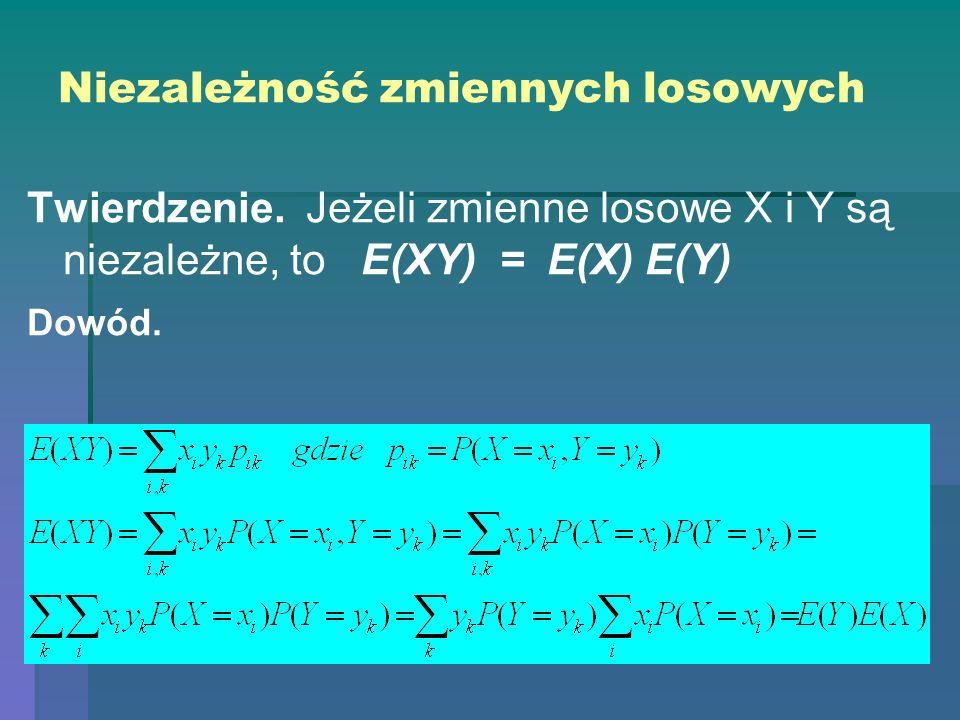 Niezależność zmiennych losowych Twierdzenie. Jeżeli zmienne losowe X i Y są niezależne, to E(XY) = E(X) E(Y) Dowód.